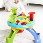 Activity Table Elc Rp.130rb/bln