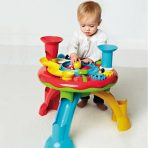 Activity Table Elc Rp. 150rb/bln