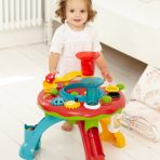 Activity Table Elc Rp. 130rb/bln